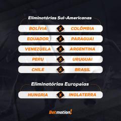 Betmotion - Agenda do Futebol na Semana